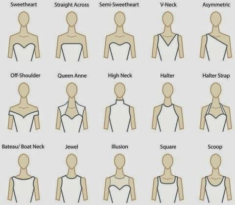 Como escoger mi vestido de novia