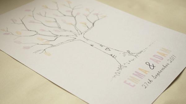 Thumbprint-DIY-2-copy-2