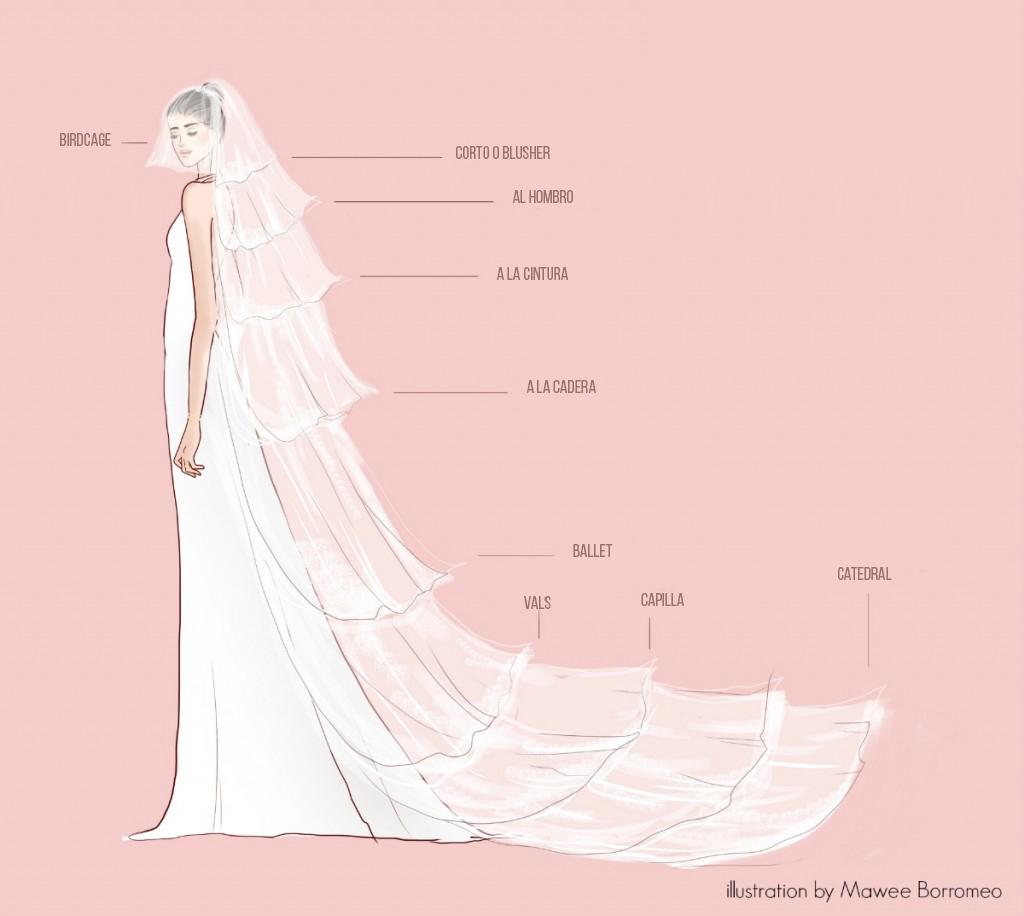 Cómo elegir el velo de novia perfecto – Burgos Nupcial